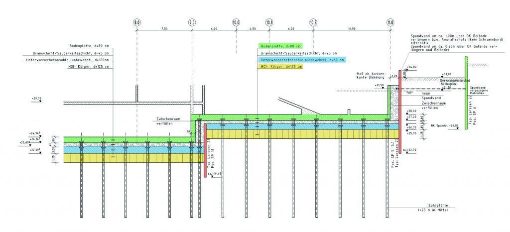 Schnitt durch die Baugrube mit Kleinbohrpfählen, DSV-Sohle, Unterwasserbetonsohle und tragender Bodenplatte (Zeichnung: Ingenieurgruppe Bauen)